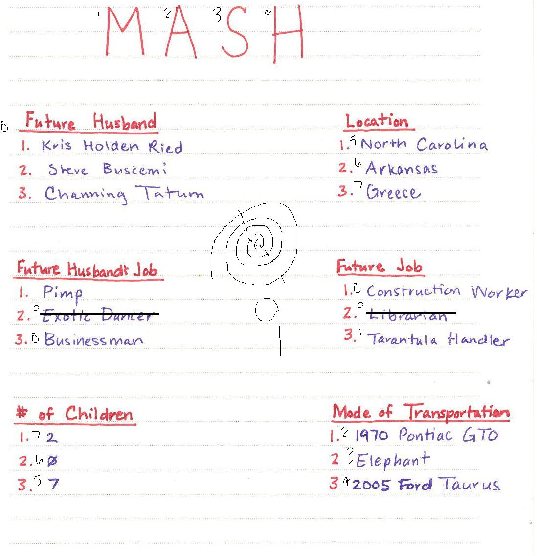 mash game how to play